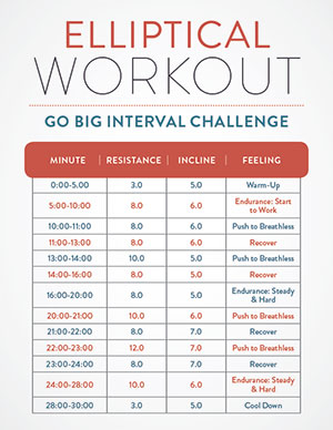 3 Elliptical Workouts For Weight Loss - Get Healthy U