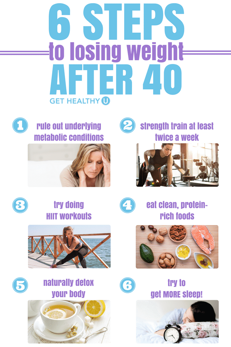 6 steps to weight loss after 40