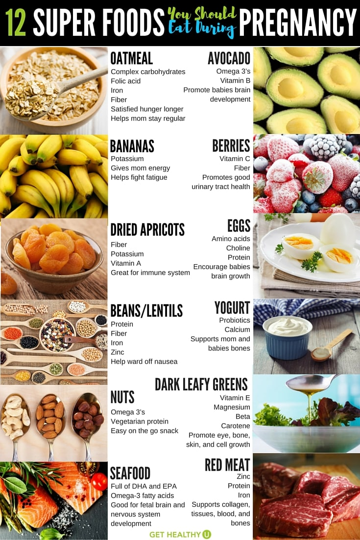 Best Foods For B Vitamins