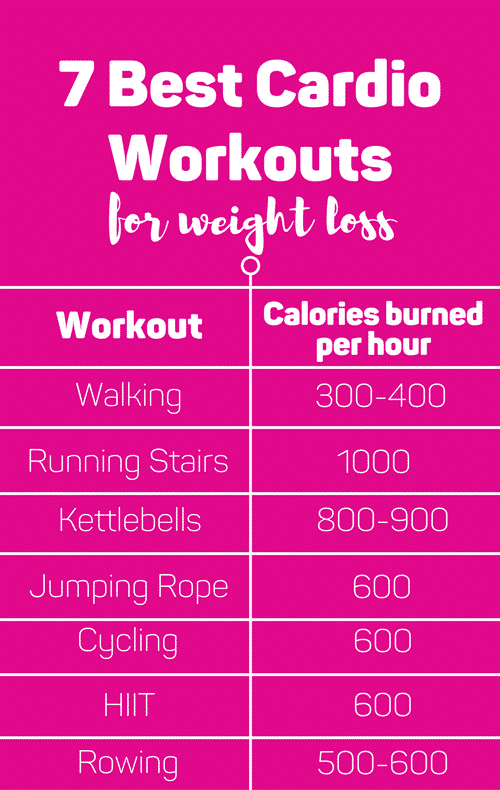 Lose weight and stay in shape with these cardio workouts.