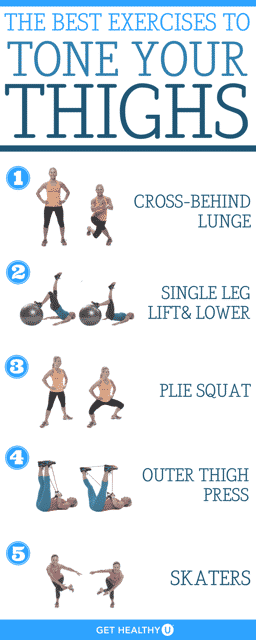 the best exercises to tone your thighs infographic