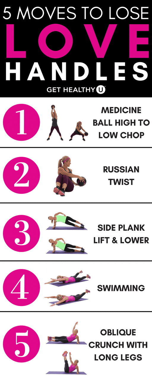 5 Moves To Lose Love Handles Graphic