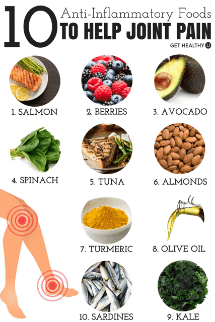 Try these 10 anti-inflammatory foods to help relieve your joint pain.