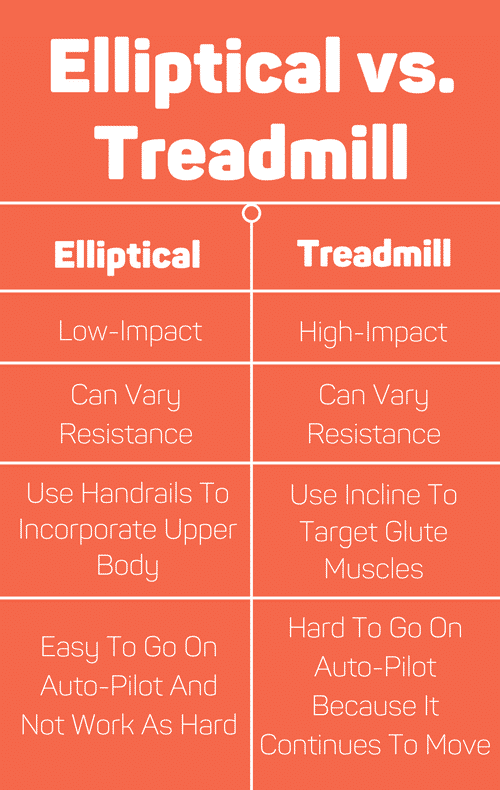 The differences between an elliptical and a treadmill.